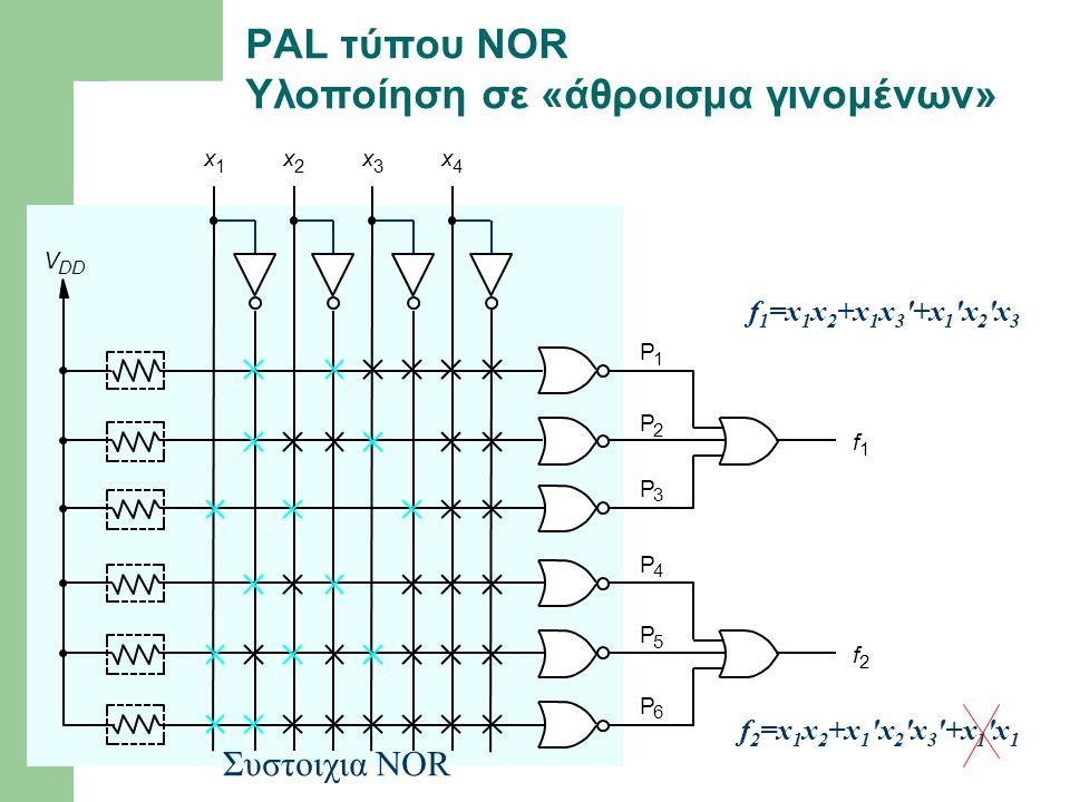 PAL τύπου NOR Υλοποίηση σε «άθροισμα γινομένων»