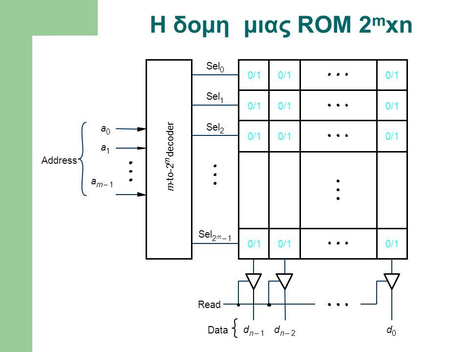 H δομη μιας ROM 2mxn Sel 0/1 0/1 0/1 Sel 0/1 0/1 0/1 a Sel 0/1 0/1 0/1