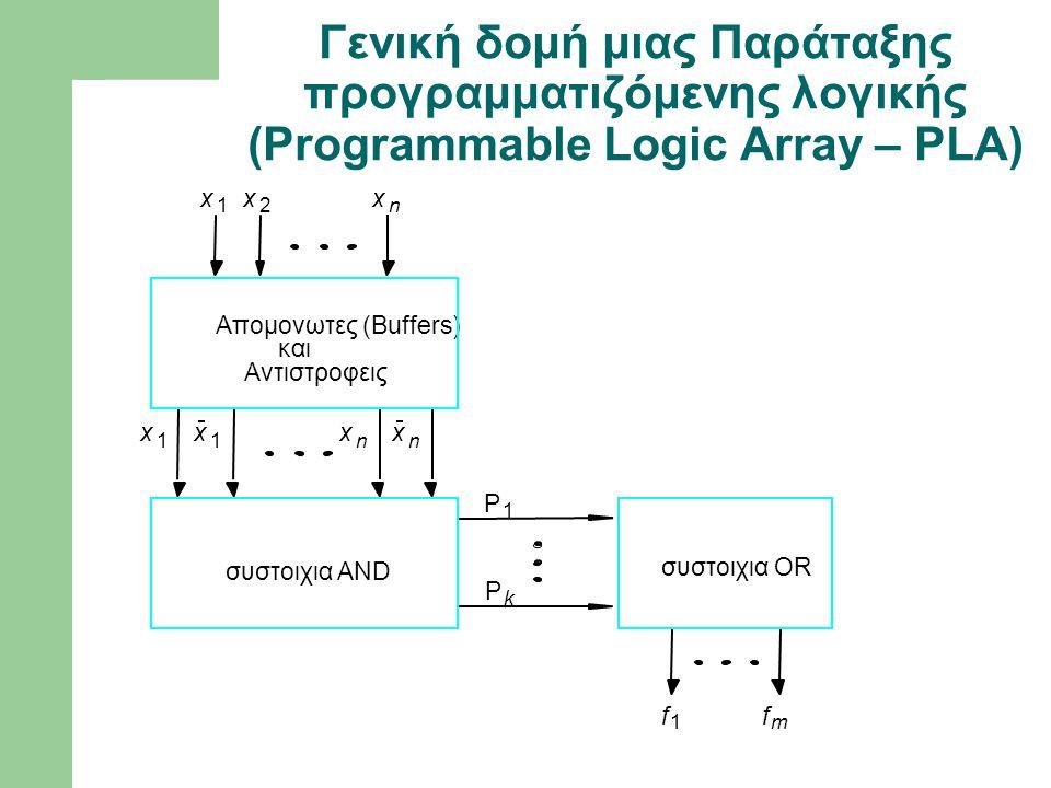 Γενική δομή μιας Παράταξης προγραμματιζόμενης λογικής (Programmable Logic Array – PLA)