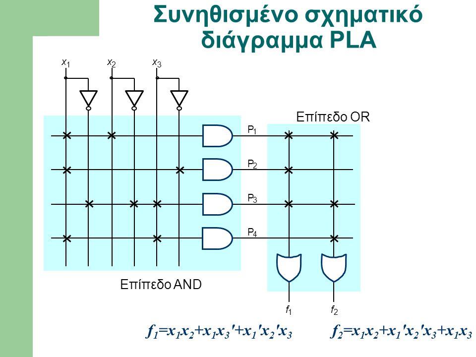 Συνηθισμένο σχηματικό διάγραμμα PLA