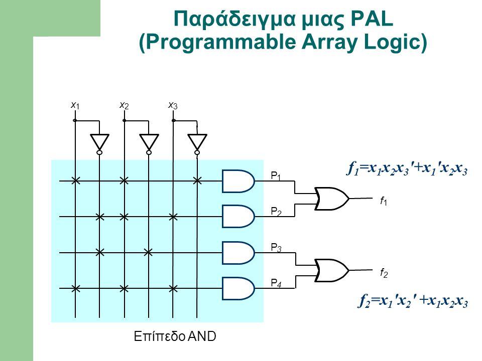 Παράδειγμα μιας PAL (Programmable Array Logic)