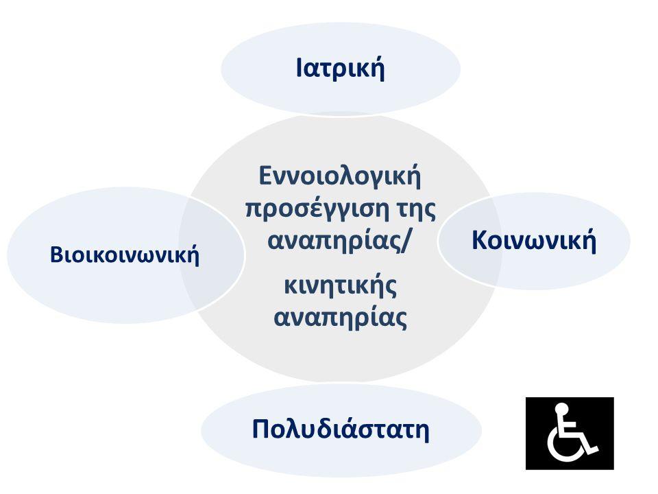 Εννοιολογική προσέγγιση της αναπηρίας/