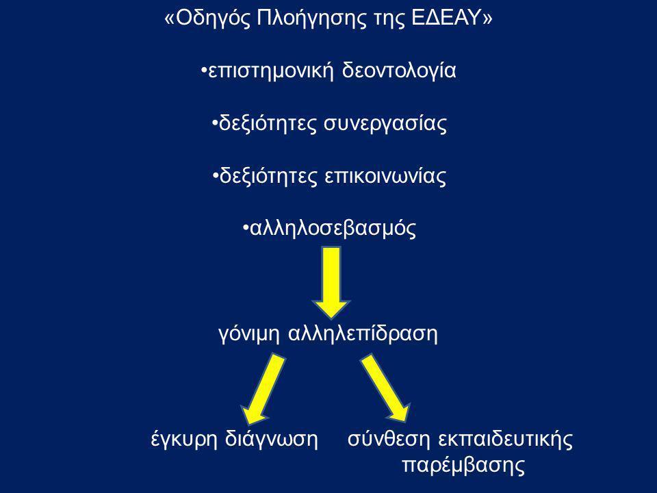 «Οδηγός Πλοήγησης της ΕΔΕΑΥ» επιστημονική δεοντολογία