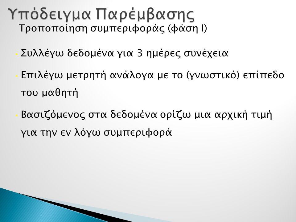 Υπόδειγμα Παρέμβασης Τροποποίηση συμπεριφοράς (φάση Ι)