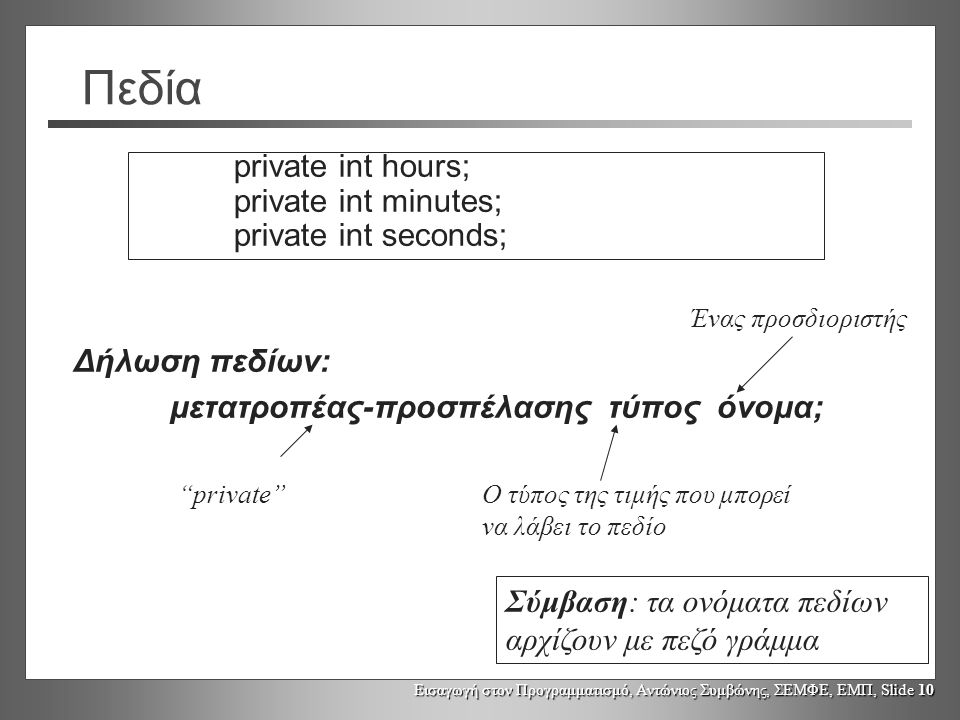 Πεδία private int hours; private int minutes; private int seconds;