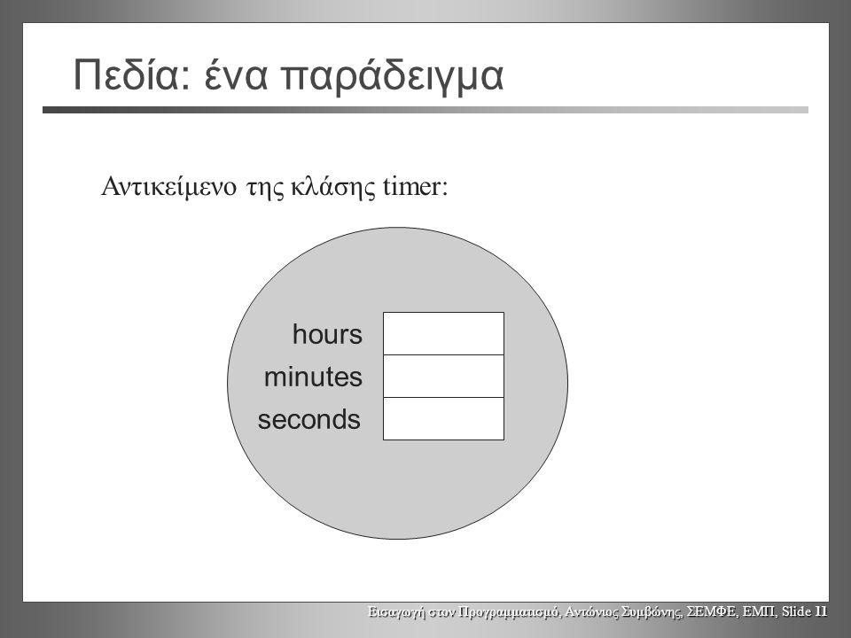 Πεδία: ένα παράδειγμα Αντικείμενο της κλάσης timer: hours minutes