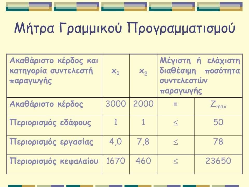 Μήτρα Γραμμικού Προγραμματισμού