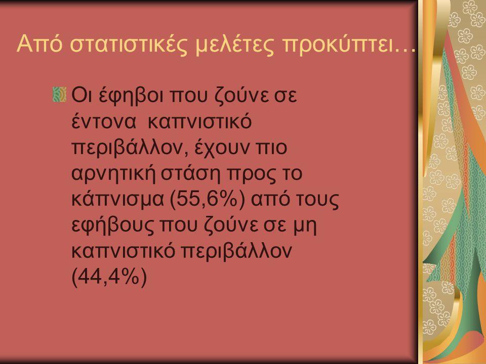 Από στατιστικές μελέτες προκύπτει…