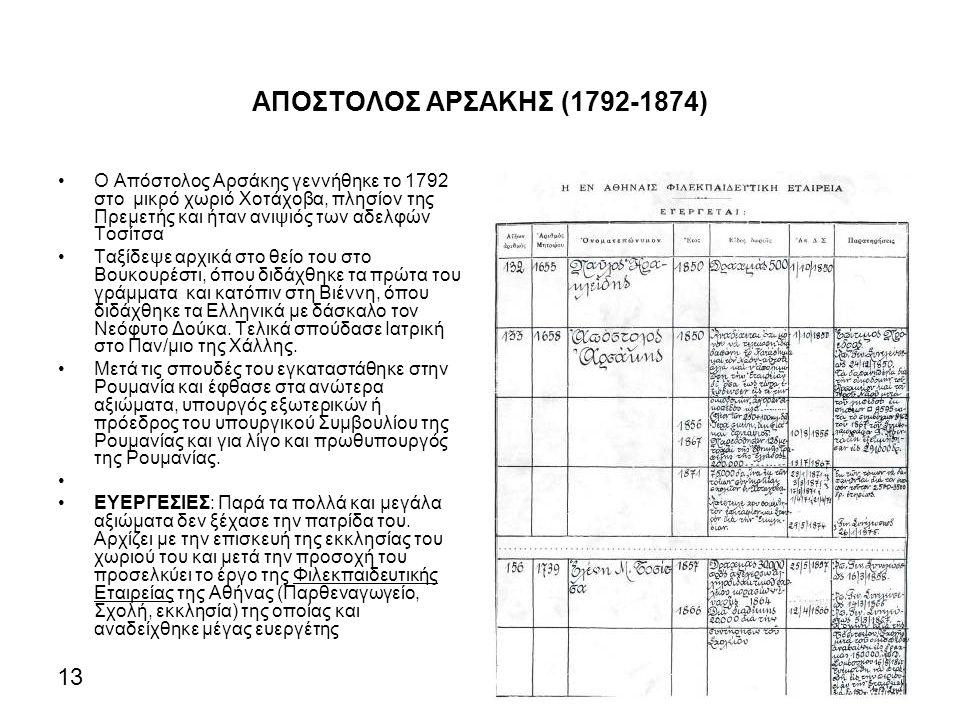 ΑΠΟΣΤΟΛΟΣ ΑΡΣΑΚΗΣ (1792-1874)