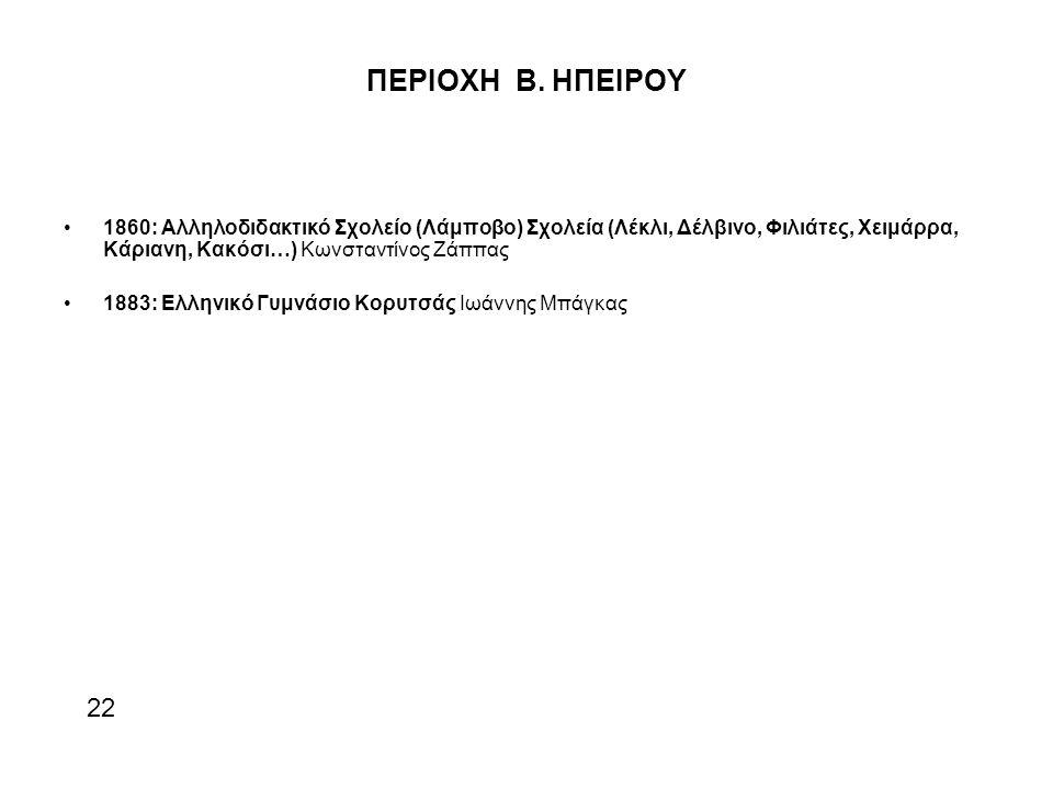 ΠΕΡΙΟΧΗ Β. ΗΠΕΙΡΟΥ 1860: Αλληλοδιδακτικό Σχολείο (Λάμποβο) Σχολεία (Λέκλι, Δέλβινο, Φιλιάτες, Χειμάρρα, Κάριανη, Κακόσι…) Κωνσταντίνος Ζάππας.