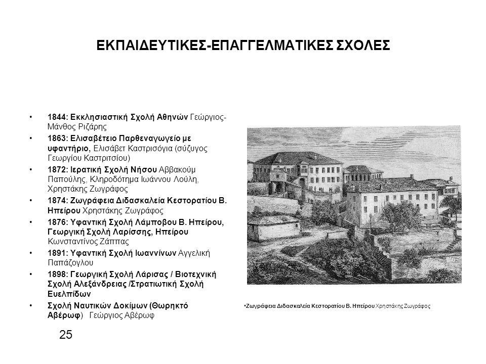 ΕΚΠΑΙΔΕΥΤΙΚΕΣ-ΕΠΑΓΓΕΛΜΑΤΙΚΕΣ ΣΧΟΛΕΣ