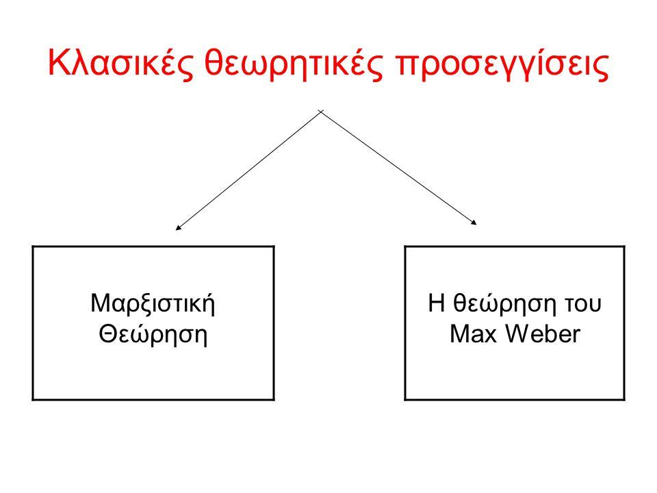 Kλασικές θεωρητικές προσεγγίσεις