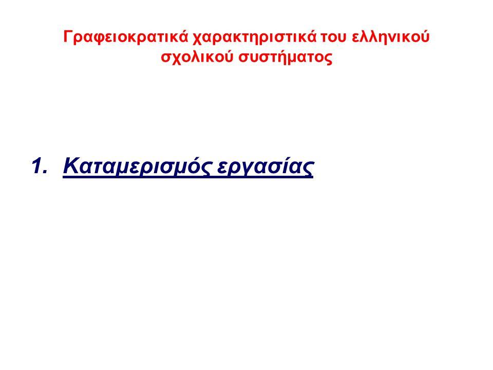 Γραφειοκρατικά χαρακτηριστικά του ελληνικού σχολικού συστήματος