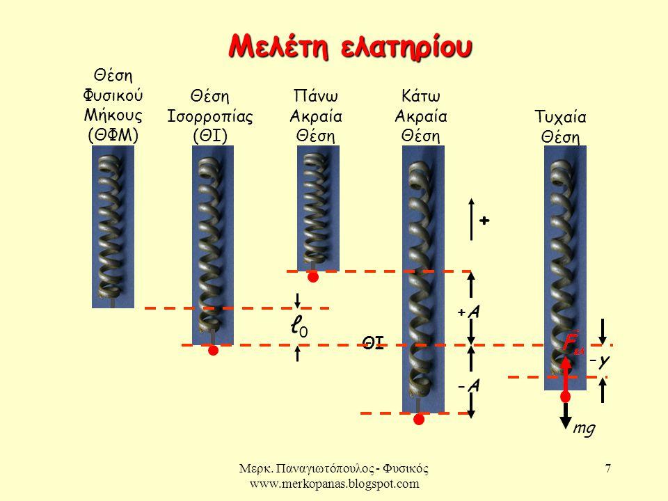 Μελέτη ελατηρίου + ℓ0 Θέση Φυσικού Μήκους (ΘΦΜ) Θέση Ισορροπίας (ΘΙ)