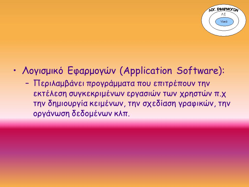 Λογισμικό Εφαρμογών (Application Software):