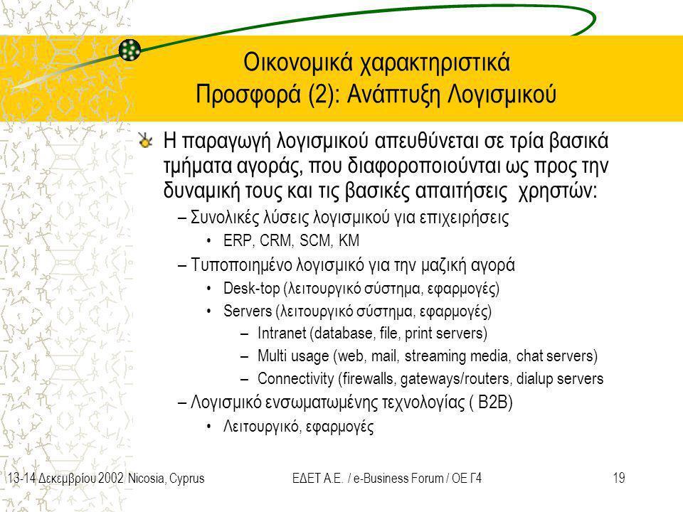 Οικονομικά χαρακτηριστικά Προσφορά (2): Ανάπτυξη Λογισμικού