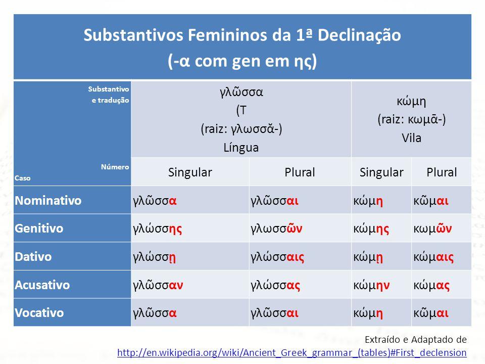 Substantivos Femininos da 1ª Declinação