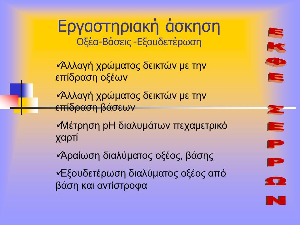 Εργαστηριακή άσκηση Οξέα-Βάσεις -Εξουδετέρωση