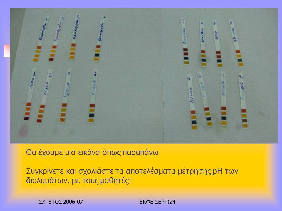 Θα έχουμε μια εικόνα όπως παραπάνω Συγκρίνετε και σχολιάστε τα αποτελέσματα μέτρησης pH των διαλυμάτων, με τους μαθητές!