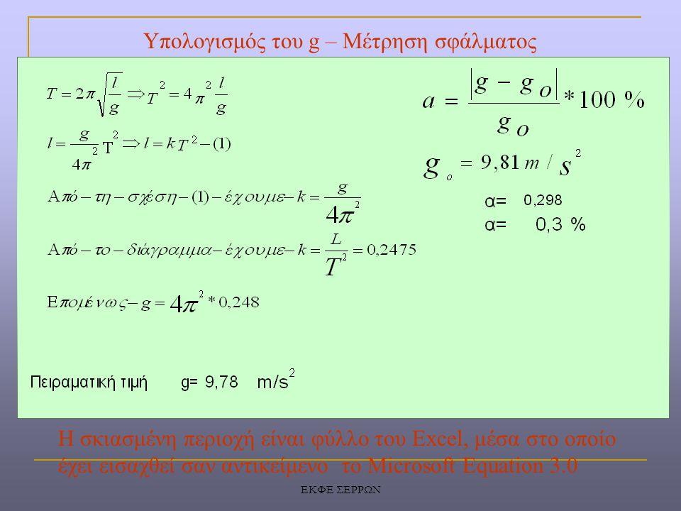 Υπολογισμός του g – Μέτρηση σφάλματος