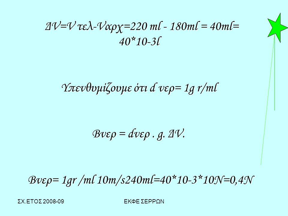 Υπενθυμίζουμε ότι d νερ= 1g r/ml