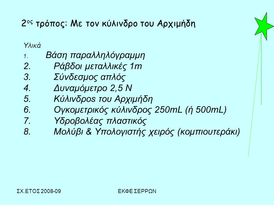 2ος τρόπος: Με τον κύλινδρο του Αρχιμήδη