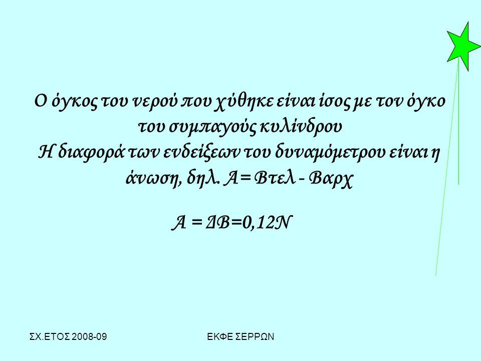 Ο όγκος του νερού που χύθηκε είναι ίσος με τον όγκο του συμπαγούς κυλίνδρου Η διαφορά των ενδείξεων του δυναμόμετρου είναι η άνωση, δηλ. Α= Βτελ - Βαρχ Α = ΔΒ=0,12Ν