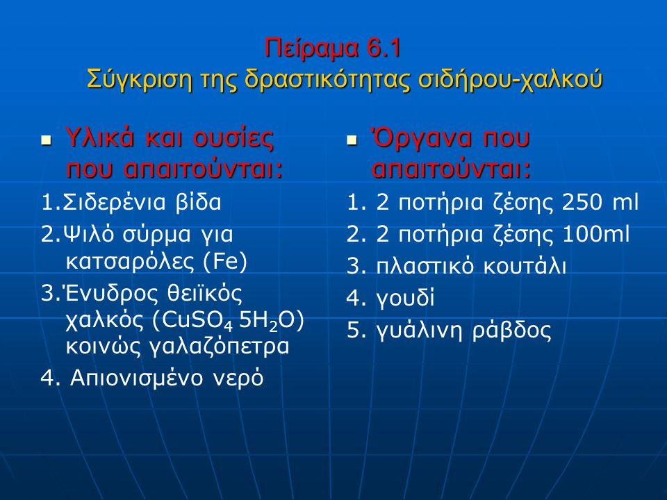 Πείραμα 6.1 Σύγκριση της δραστικότητας σιδήρου-χαλκού