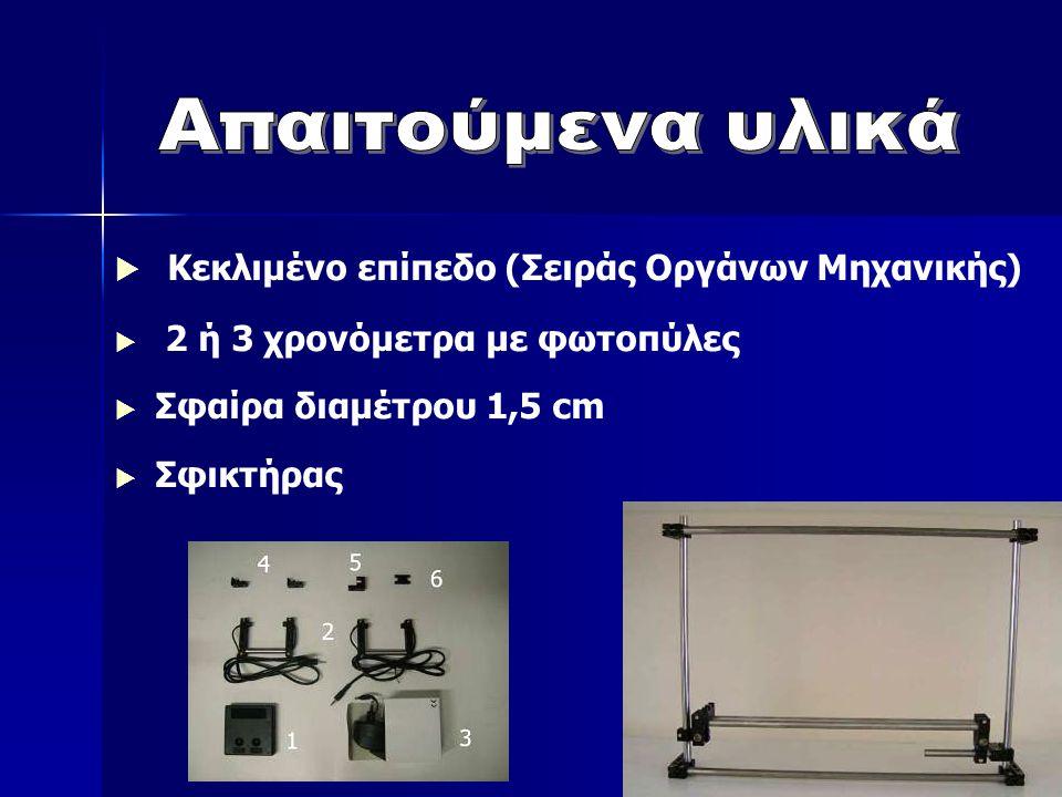 Απαιτούμενα υλικά Κεκλιμένο επίπεδο (Σειράς Οργάνων Μηχανικής)