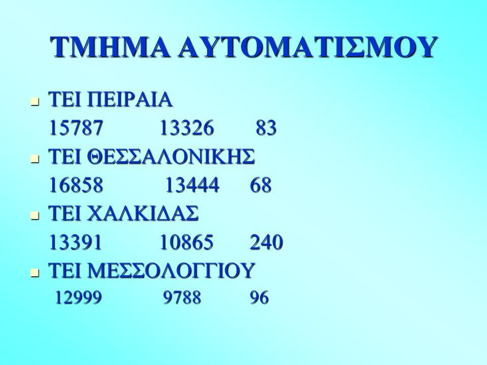 ΤΜΗΜΑ ΑΥΤΟΜΑΤΙΣΜΟΥ ΤΕΙ ΠΕΙΡΑΙΑ 15787 13326 83 ΤΕΙ ΘΕΣΣΑΛΟΝΙΚΗΣ