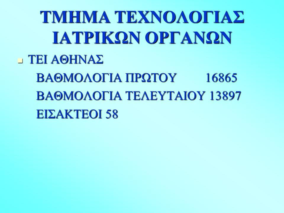 ΤΜΗΜΑ ΤΕΧΝΟΛΟΓΙΑΣ ΙΑΤΡΙΚΩΝ ΟΡΓΑΝΩΝ