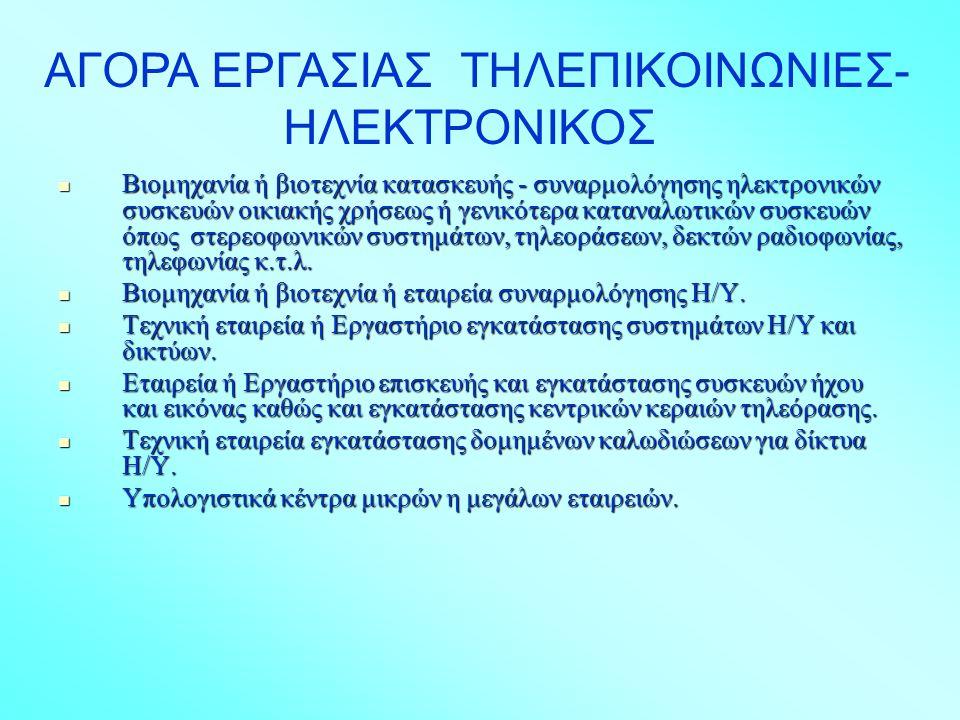 ΑΓΟΡΑ ΕΡΓΑΣΙΑΣ ΤΗΛΕΠΙΚΟΙΝΩΝΙΕΣ-