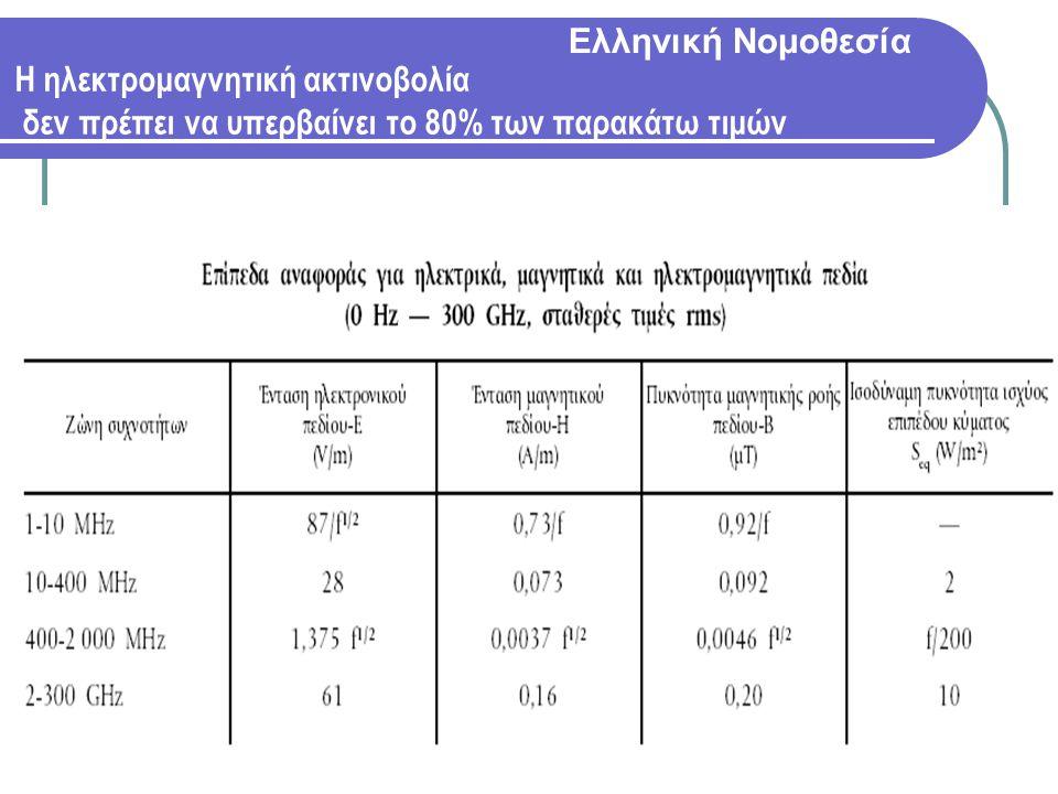 Ελληνική Νομοθεσία Η ηλεκτρομαγνητική ακτινοβολία.