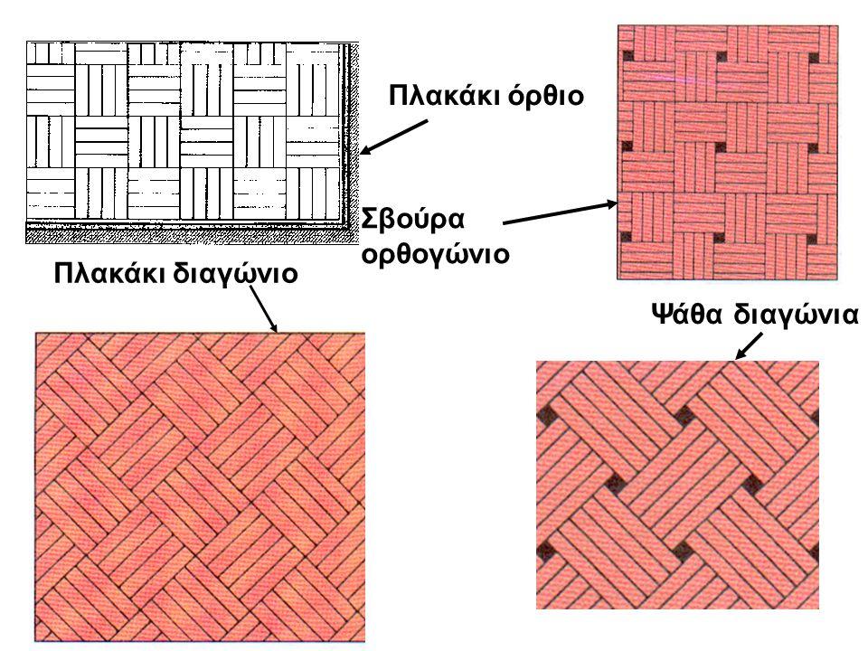 Πλακάκι όρθιο Σβούρα ορθογώνιο Πλακάκι διαγώνιο Ψάθα διαγώνια