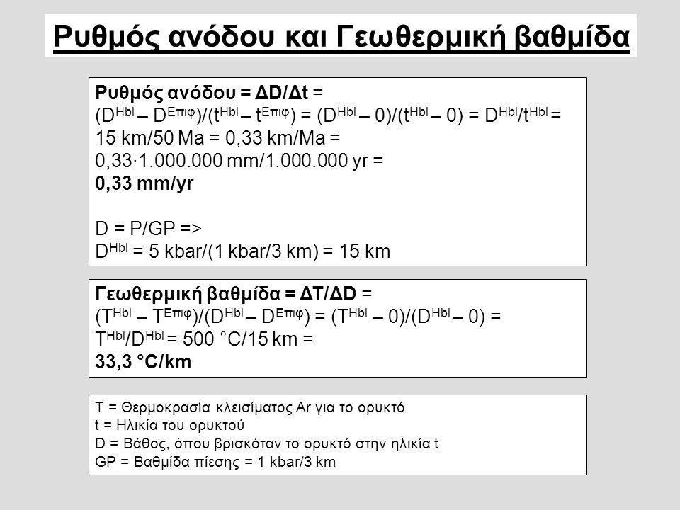Ρυθμός ανόδου και Γεωθερμική βαθμίδα