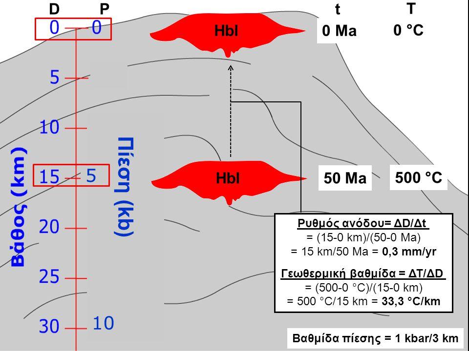 Γεωθερμική βαθμίδα = ΔΤ/ΔD
