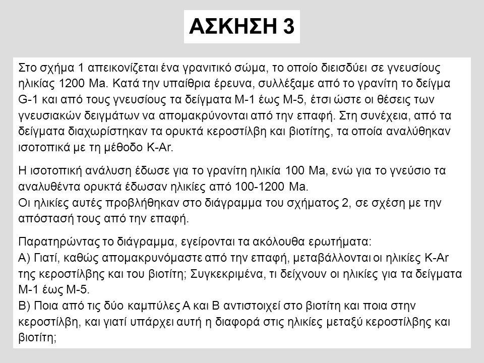 ΑΣΚΗΣΗ 3