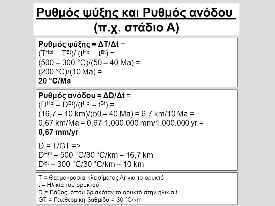 Ρυθμός ψύξης και Ρυθμός ανόδου (π.χ. στάδιο Α)