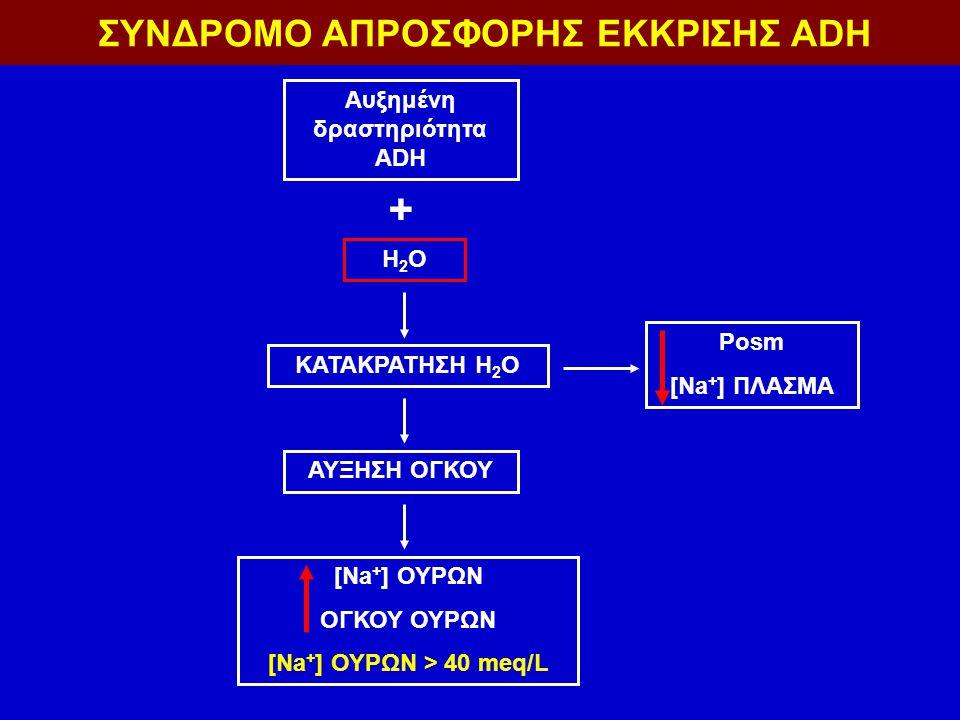 ΣΥΝΔΡΟΜΟ ΑΠΡΟΣΦΟΡΗΣ ΕΚΚΡΙΣΗΣ ADH Αυξημένη δραστηριότητα ADH