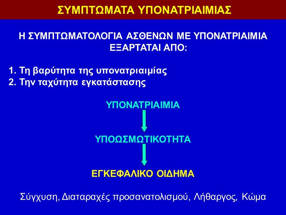 ΣΥΜΠΤΩΜΑΤΑ ΥΠΟΝΑΤΡΙΑΙΜΙΑΣ