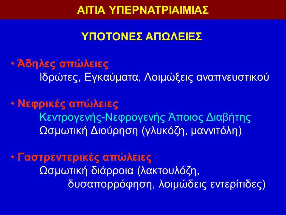 ΑΙΤΙΑ ΥΠΕΡΝΑΤΡΙΑΙΜΙΑΣ