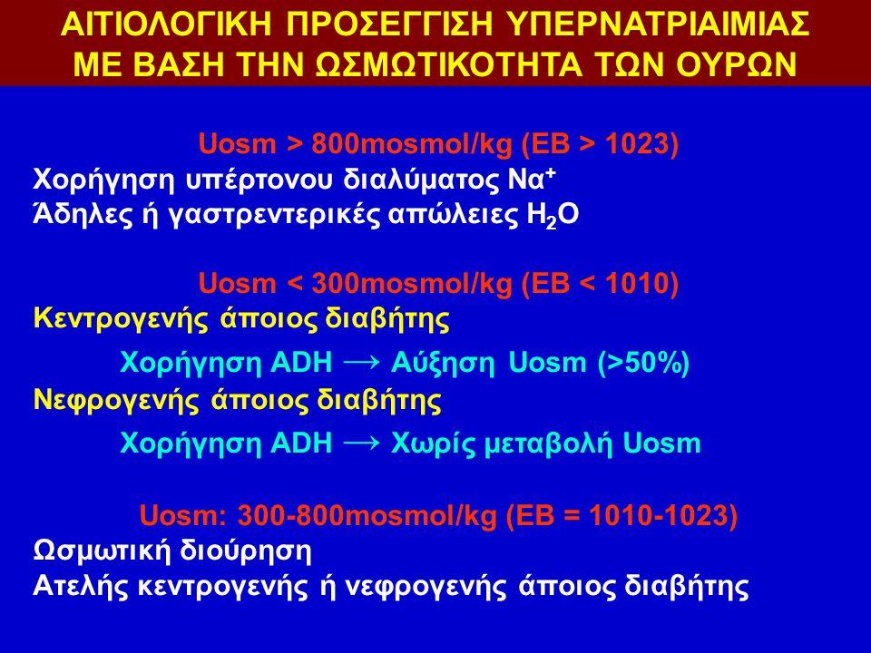 Uosm > 800mosmol/kg (ΕΒ > 1023)