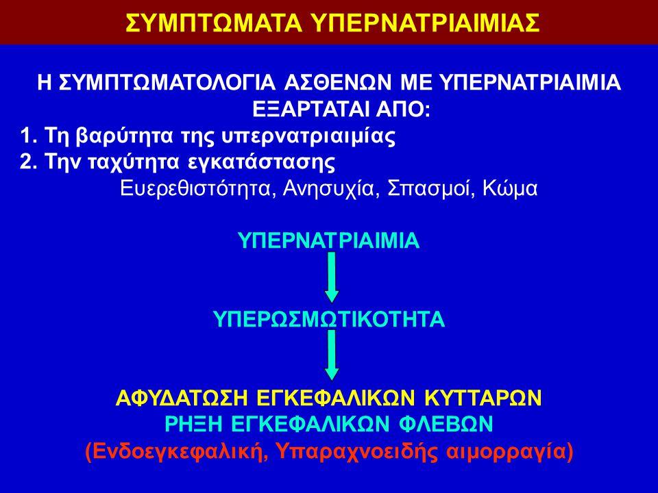 ΣΥΜΠΤΩΜΑΤΑ ΥΠΕΡΝΑΤΡΙΑΙΜΙΑΣ