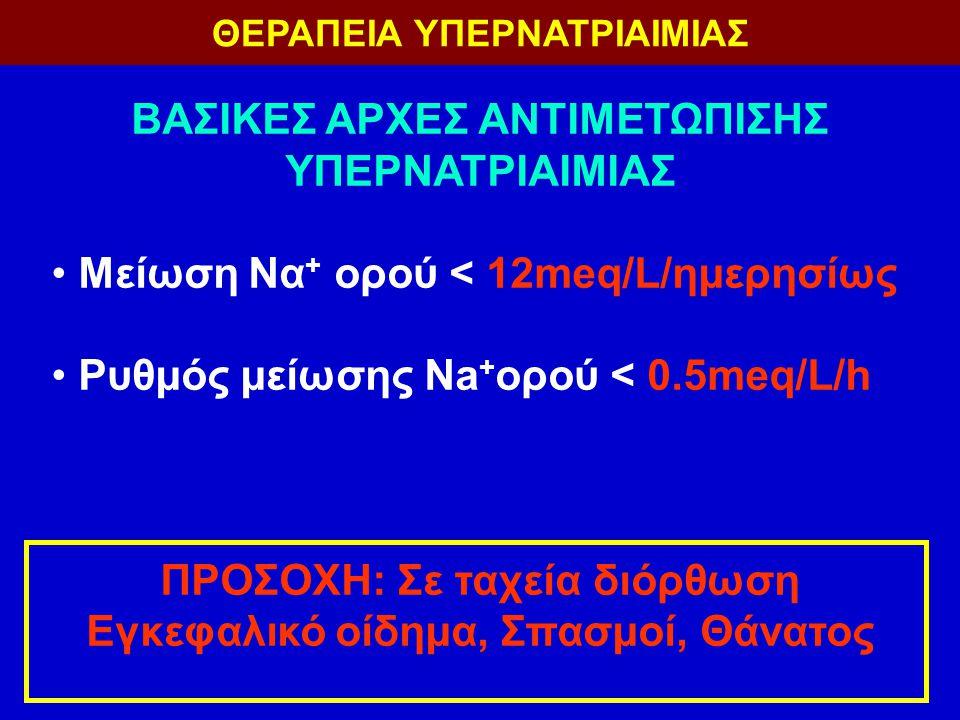 ΒΑΣΙΚΕΣ ΑΡΧΕΣ ΑΝΤΙΜΕΤΩΠΙΣΗΣ ΥΠΕΡΝΑΤΡΙΑΙΜΙΑΣ