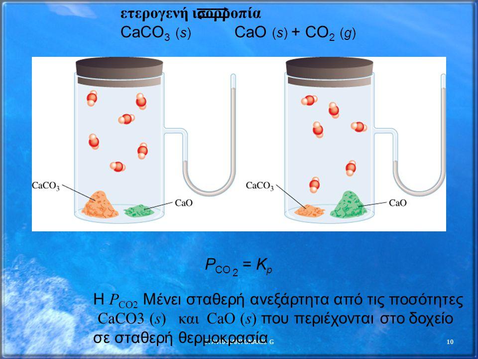Η PCO2 Μένει σταθερή ανεξάρτητα από τις ποσότητες