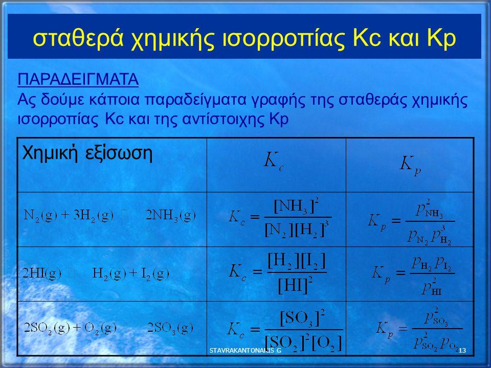 σταθερά χημικής ισορροπίας Κc και Κp