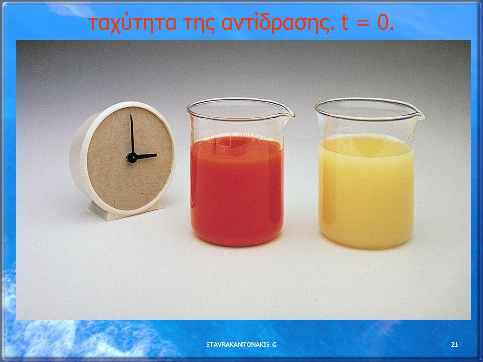 ταχύτητα της αντίδρασης. t = 0.