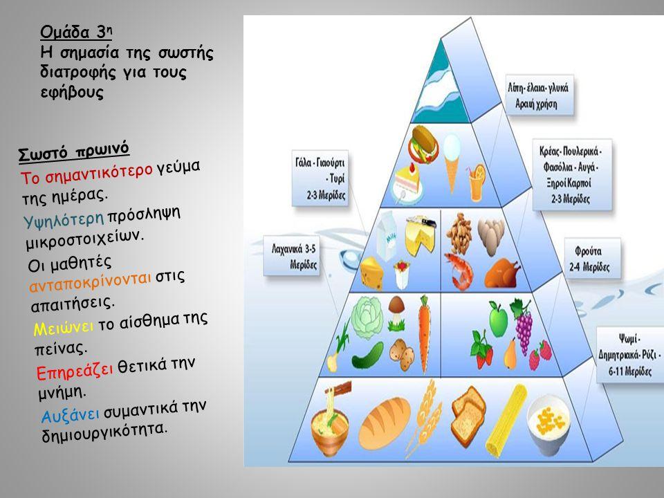 Ομάδα 3η Η σημασία της σωστής διατροφής για τους εφήβους