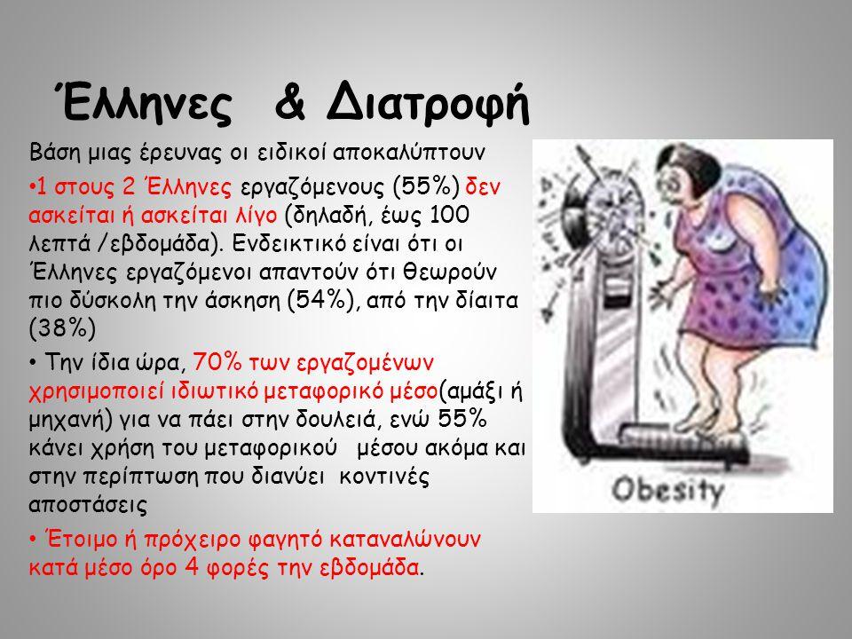 Έλληνες & Διατροφή Βάση μιας έρευνας οι ειδικοί αποκαλύπτουν