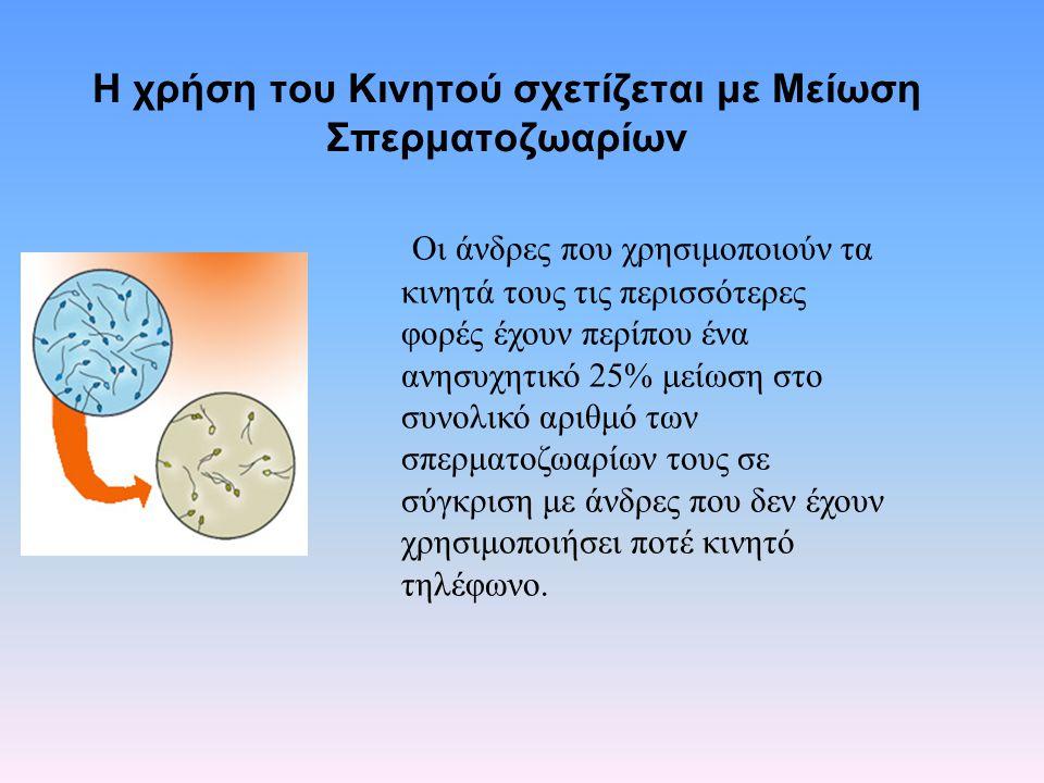Η χρήση του Κινητού σχετίζεται με Μείωση Σπερματοζωαρίων